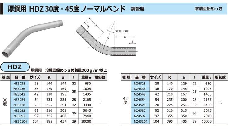 サイズ 電線 管